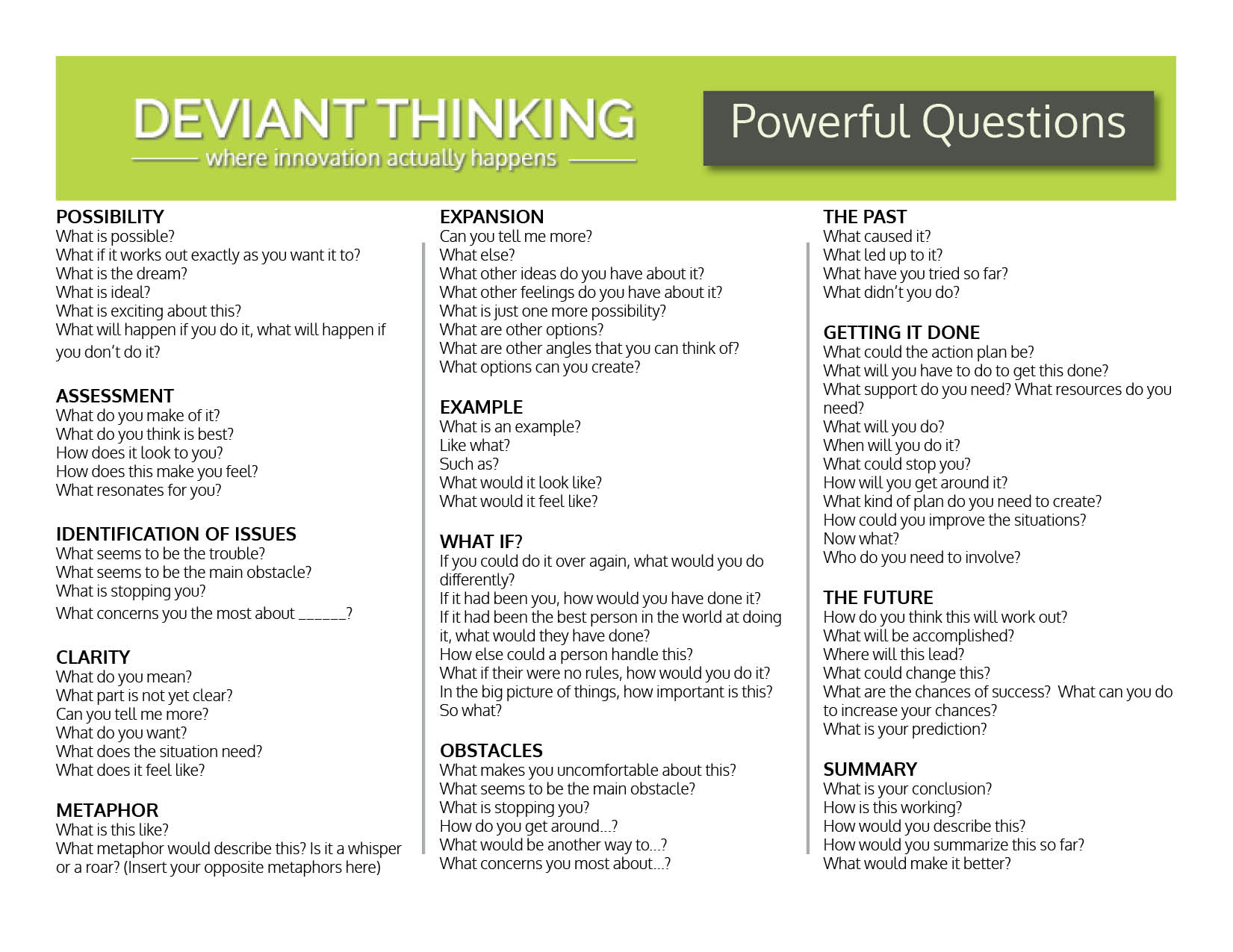 Powerful Questions Deviant Thinking
